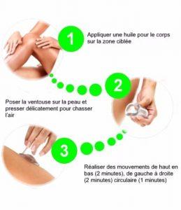 ventouse anti cellulite efficace