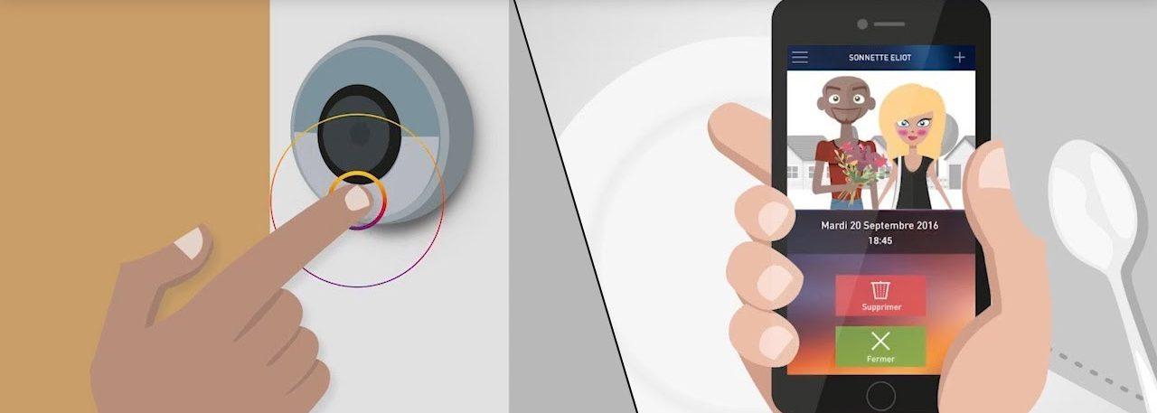 Représentation du principe des sonnettes connectées communiquant avec un smartphone